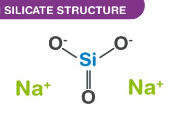 Tính chất và công dụng của Natri silicat – (Na2O)x SiO2 chi tiết nhất