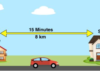 Vận tốc là gì? Sự khác biệt giữa Tốc độ và Vận tốc