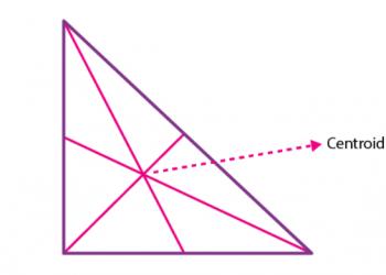Định nghĩa Tâm – Định lý Tâm – Công thức Tâm Từ A đến Z