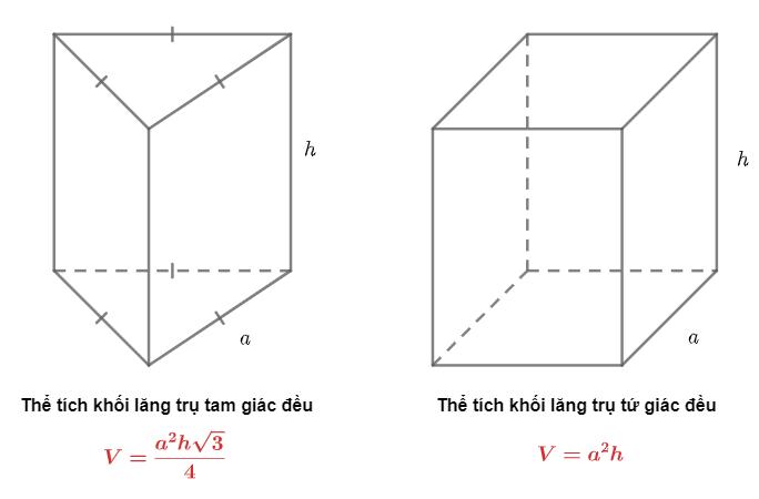 Lăng trụ tam giác đều và lăng trụ tứ giác đều