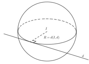Các dạng và bài tập của Phương trình mặt cầu