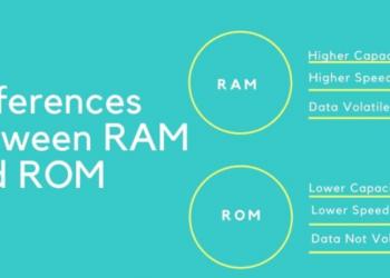 Sự khác biệt giữa RAM (Bộ nhớ truy cập ngẫu nhiên) và ROM (Bộ nhớ chỉ đọc)