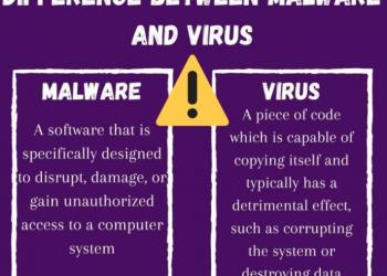Sự khác biệt giữa vi rút và phần mềm độc hại