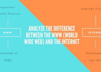 Sự khác biệt giữa WWW và Internet