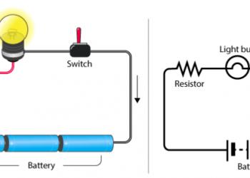 Mạch điện và ký hiệu điện