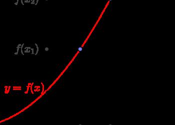 Xét sự biến thiên của hàm số