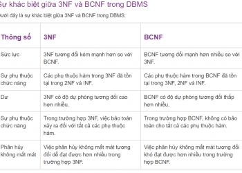 Sự khác biệt giữa 3NF và BCNF